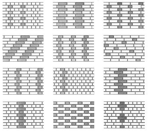 Znalezione obrazy dla zapytania wiązania cegieł