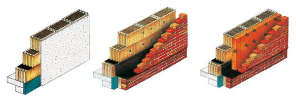 Ściany jednowarstwowe - POROTON – nowy sposób  budowania
