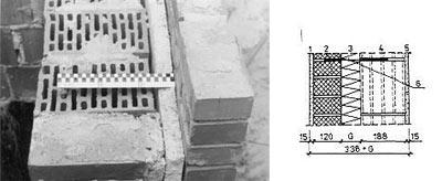 Ściany dwuwarstwowe - Ściany warstwowe – budowa i  funkcje w budynku