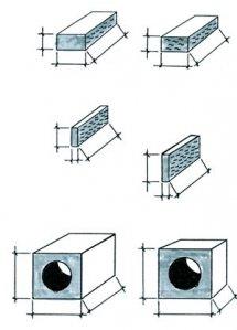 Materiały - Nowoczesne domy z silikatów - Silikaty ? materiał budowlany XX wieku