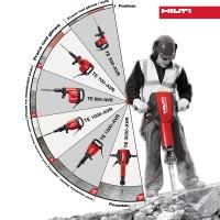 Młot udarowy Hilti TE 800-AVR – nowa jakość urządzeń do ciężkich wyburzeń ścian