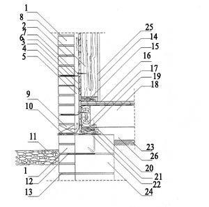 Rys. 6. Styk w strefie muru fundamentowego skala 1:10 1 - cegły elewacyjne; 2 - zaprawa cementowo-wapienna; 3 - izolacja przeciwwiatrowa; 4 - poszycie szkieletu drewnianego - sklejka wodoodporna; 5 - pustka powietrzna wentylowana gr. 3 cm; 6 - kotwa do drewna ze stali nierdzewnej (HFC) L = 130 + 50 mm; 7 - wkręt do drewna ?8; 8 - słupek szkieletu drewnianego - przestrzeń między słupkami wypełniona izolacją termiczną z wełny mineralnej hydrofobizowanej; 9 - pusta spoina pionowa gr. 10 mm (nawiew); 10 - ciągła osłona przed korozją biologiczną (blacha ocynkowana); 11 - żwir ubity; 12 - typowa kotwa stosowana w budownictwie polskim ?4?4,5 mm (LSA); 13 - zaprawa cementowa; 14 - płyta gipsowo-kartonowa 12,5 mm; 15 - belka podwalinowa; 16 - warstwy podłogowe; 17 - belka wieńcowa - przekrój 79 × 190 mm; 18 - strop drewniany; między belkami izolacja cieplna w postaci wełny mineralnej; 19 - kotwa ?16, co 1,5-2 m; 20 - belka; 21 - przekładka z tworzywa lub włókna szklanego; 22 - izolacja przeciwwilgociowa - 2 × papa na lepiku lub 2 × folia PE; 23 - zagęszczone podłoże; 24 - bloczki betonowe typu M (B-15); 25 - paroizolacja; 26 - wentylowana pustka powietrzna