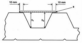 Rys. 1 Wysokość profilu metalowego