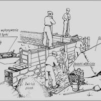 Zabezpieczanie tynków organicznych przed erozją atmosferyczną i korozją biologiczną